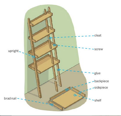 wood ladder shelf plans